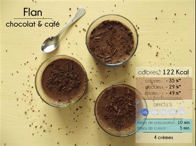 Flan au chocolat et au café